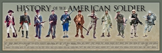 Poster - History of the American Soldier