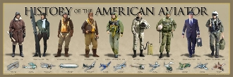 Poster - History of the American Aviator